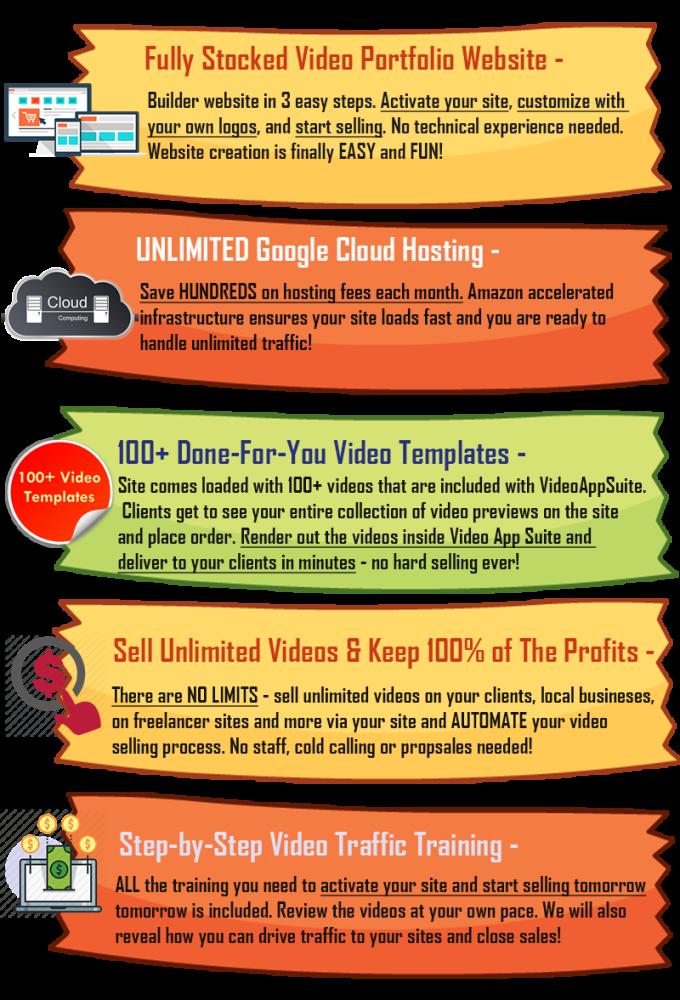 VideoApp Suite + OTOs [Instant Deliver]